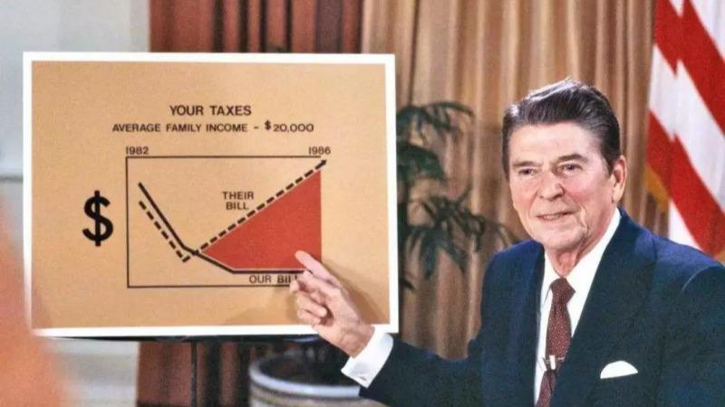 """美国80年代的""""供给侧改革""""为什么会取得成功?"""