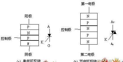 单向可控硅与双向可控硅在电路图中如何区分