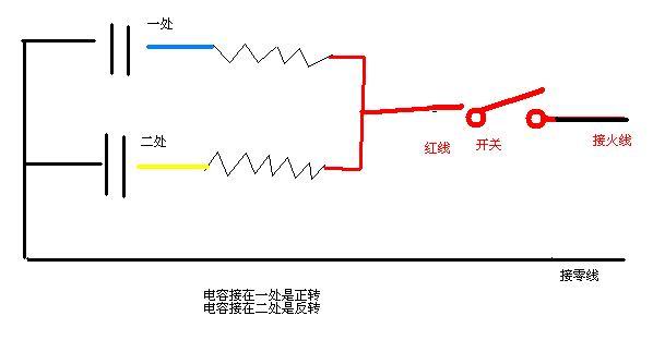 排風扇電機紅藍黃三線,電容兩根紅線,開關紅藍二線,電源線怎么接