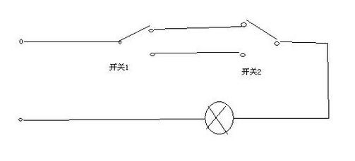 家庭灯的设计图