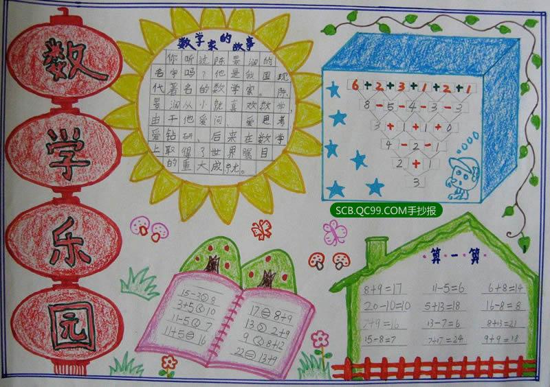 数学手抄报的花边怎么画?