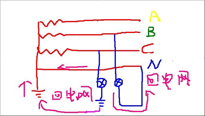 220v的电压只有火线,没有零线 ,而且零线打铁,为什么可以用?