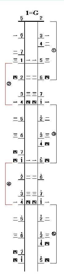 """外弦为倍高音1到倍高音5; 详见""""二胡5 2弦的弦位,把位及指法图""""(图中图片"""