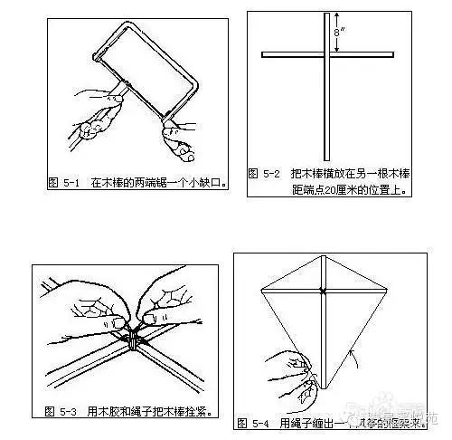 纸风筝怎么做 纸风筝的制作方法图解╭★肉丁网