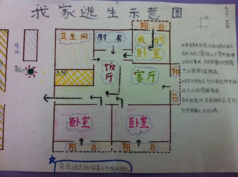 家庭疏散逃生图_家庭疏散逃生路线图怎么画