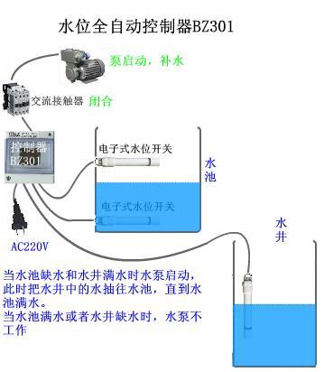 电缆浮球液位开关接法