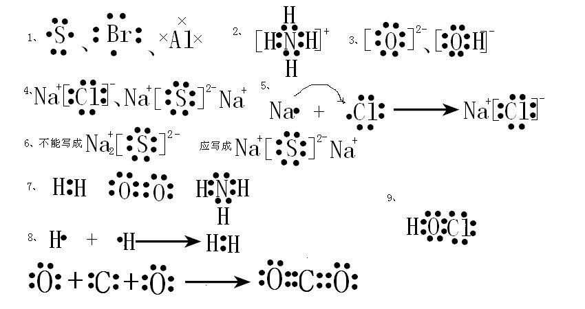 特殊共价化合物hclo,写电子式时,应写成hocl,如图图片