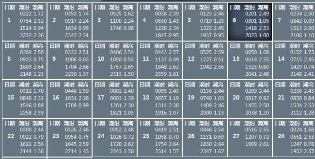 8点41分最低潮,详细看潮汐表图片