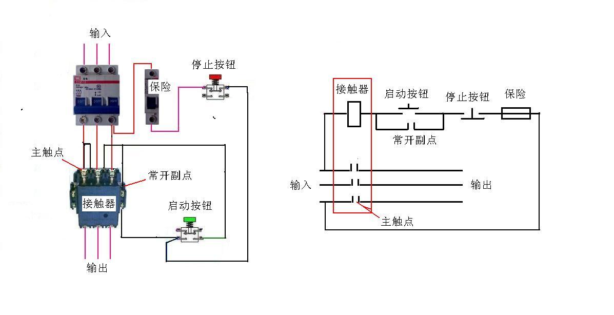 利用接触器怎样实现三相交流电机的启停?求相关电路图