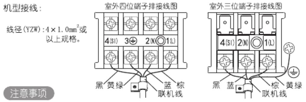 科龙32空调挂机外机接线图