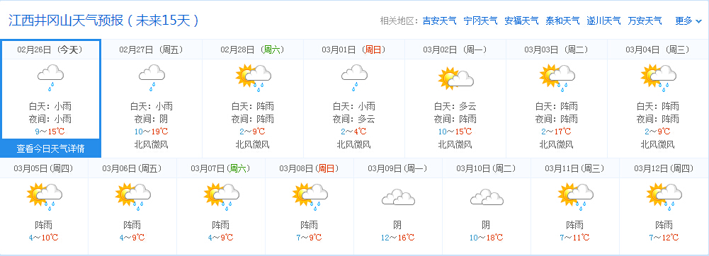 吉安遂川井冈山天气预报一周天气预报15天+