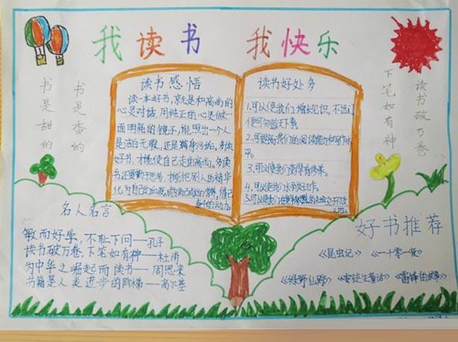 读书的手抄报简单漂亮图片图片