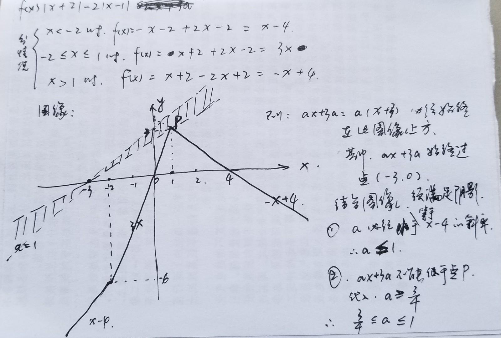 惠�9�nym�9n�f�x�_请问数学大神这道不等式怎么做啊啊啊!