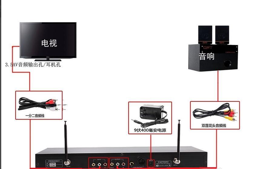 5,来张完整的创维led液晶智能网络电视连接话筒音响k歌的连接图