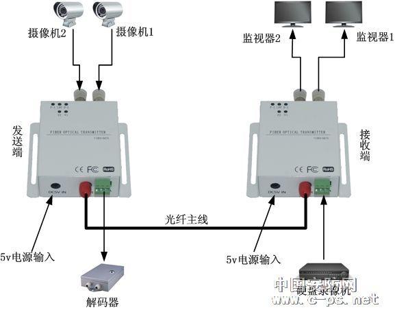 2路分段器接线图解