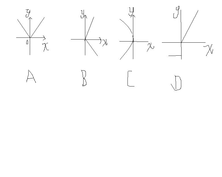 �y�k�.#�+�y����yki�f�x�_下列图像可作为函数y=f(x)的图像的是