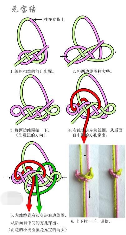 怎么用红绳编手链?图片