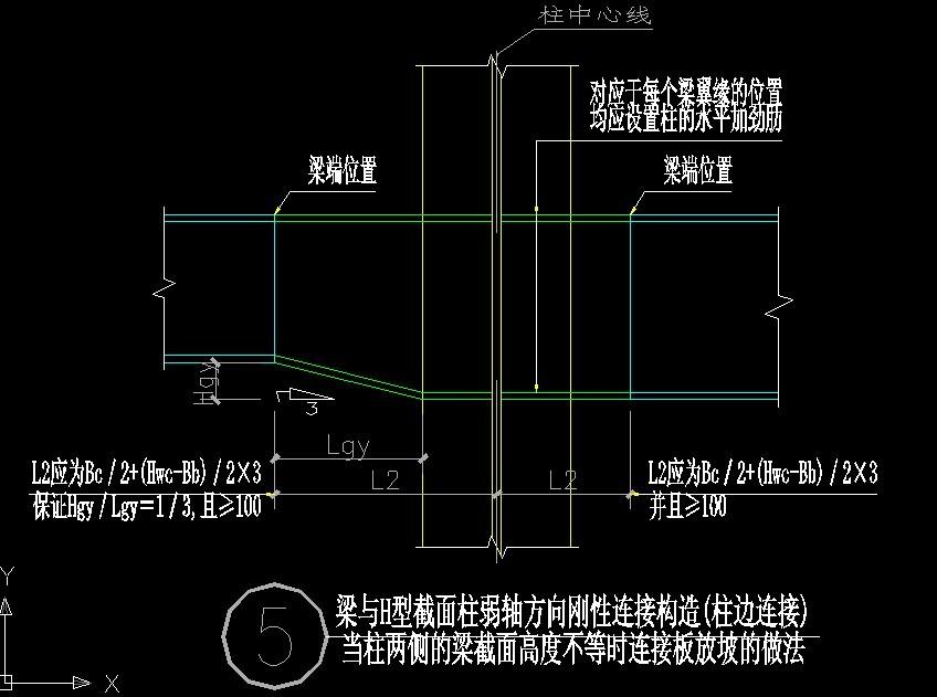 钢结构梁柱节点图集中hwc-bb是什么意思