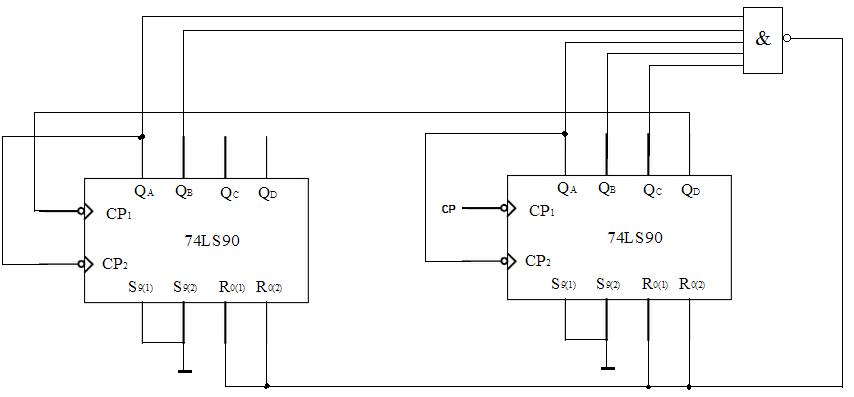 数电74ls90计数器实现37进制计数器