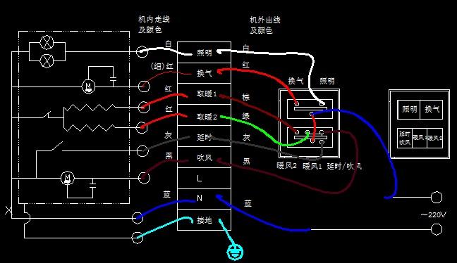 附原始接线原理图(不同厂家细节不同,仅供参考)——