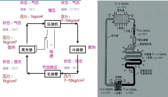 电路 电路图 电子 原理图 584_337