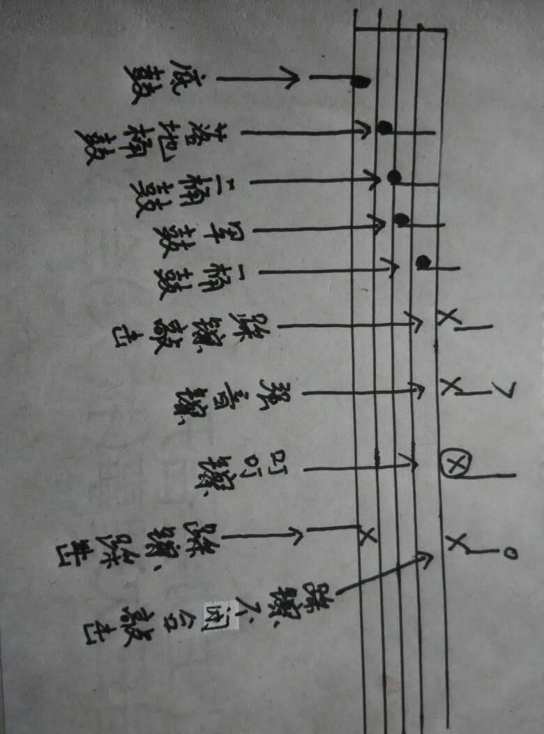 架子鼓的鼓谱怎么看?