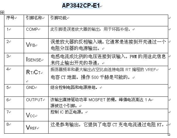 求图片:ap3842cp应用电路图