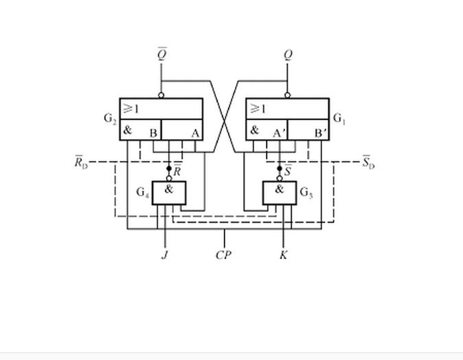 下降沿触发的rs触发器电路原理图