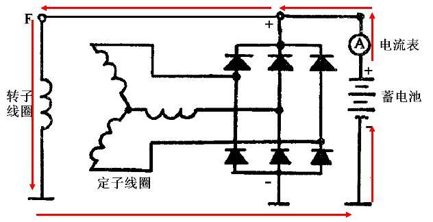 发电机整流原理图,怎么样工作