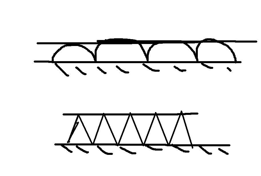 纸桥过车设计方案