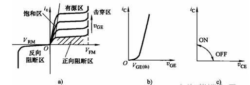 是由bjt(双极型三极管)和mos(绝缘栅型场效应管)组成的复合全控型电压