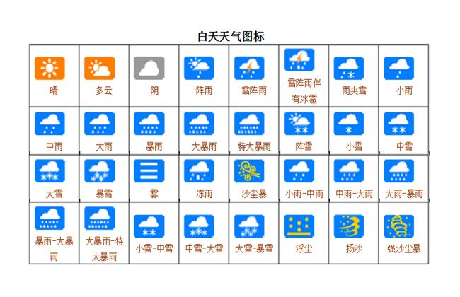 天气符号图片大全解释