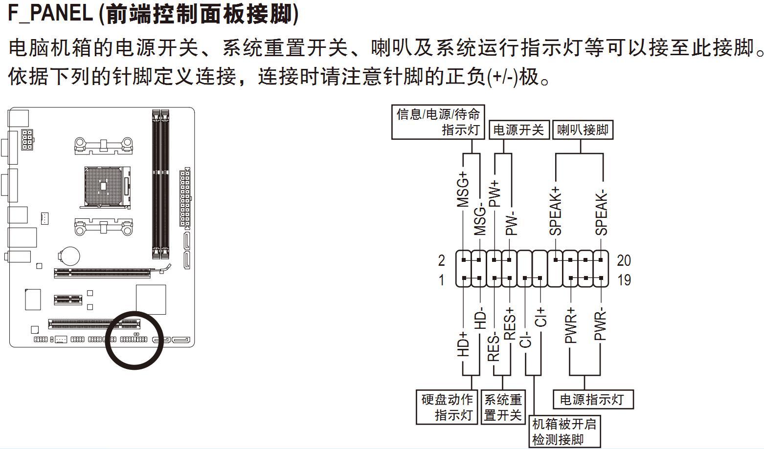 技嘉ga-f2a55m-ds2主板接线图解,谁知道啊,教教我,谢谢!