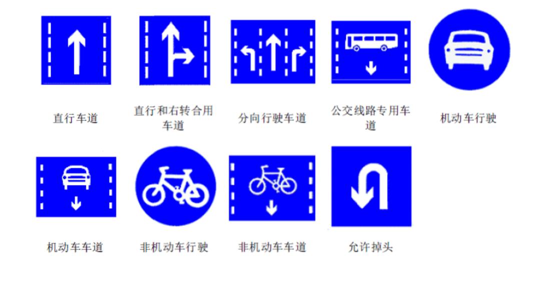 交通指示标志大全图片