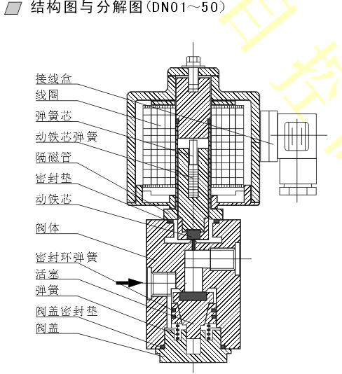 30mpa的电磁阀结构图,开阀和关阀的图片