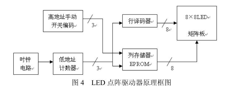 led 点阵驱动电路设计 10 设计并制作一个8×8led点阵驱动电路,原理