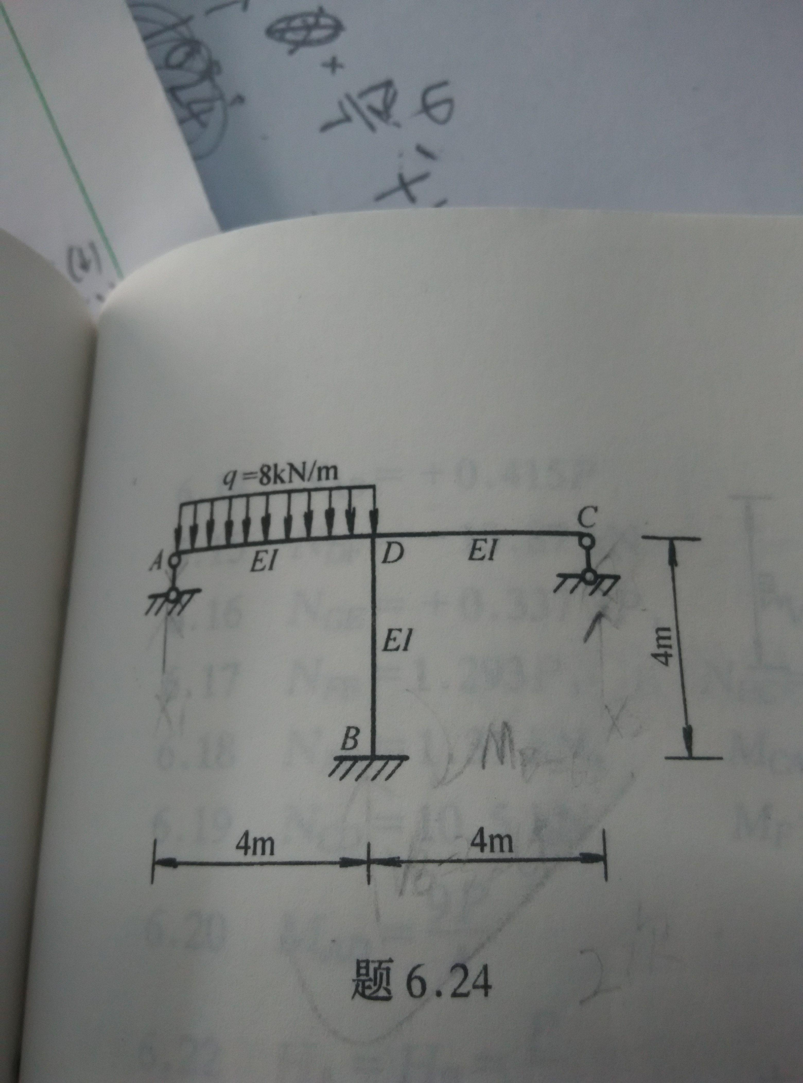怎样做这个超静定结构的弯矩图