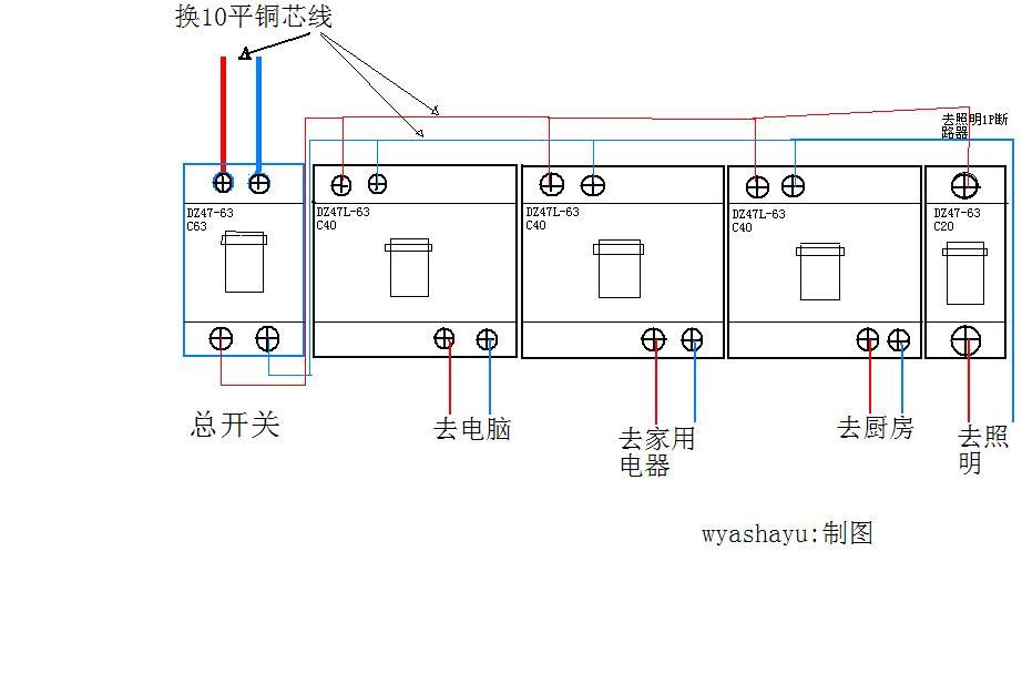 请教专业电工家用电路,家用电容量等.