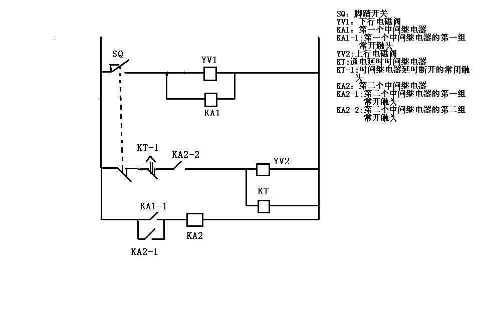 电磁阀在电气原理图中怎么表示?图片