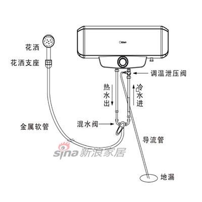 冷热水管如何接电热水器安装图