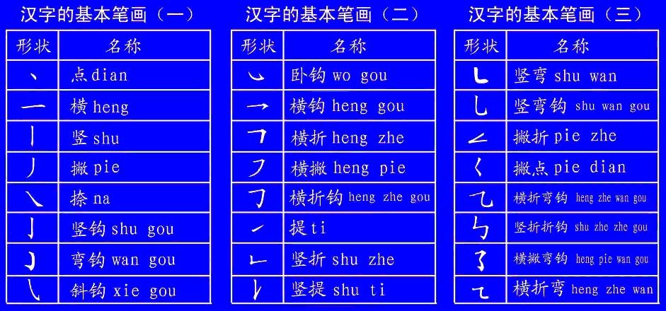 二,汉字笔顺规则图片