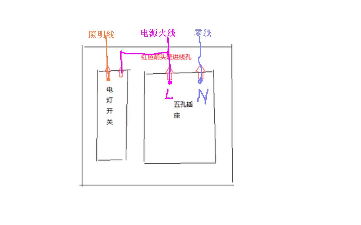 一开五孔插板怎么接线?(带图)