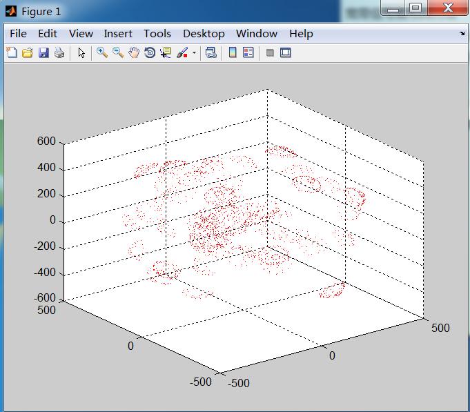 matlab画图问题
