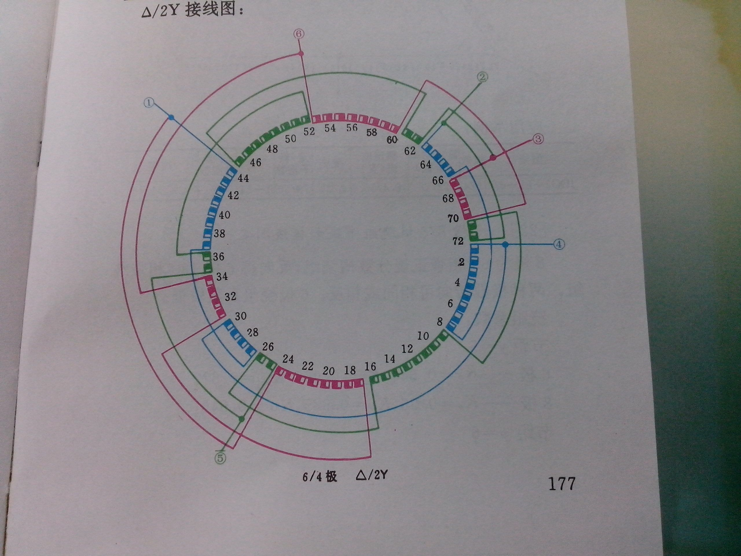 72槽4-6极电机接线图