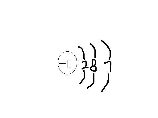 如右图所示是某元素的原子结构示意图