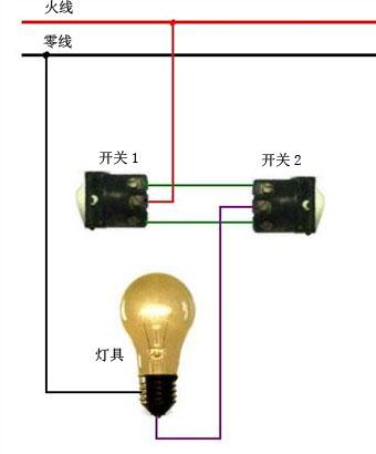原理图: 实物接线图: 注意:零线n直接进灯具,零线不能受开关控制