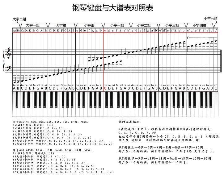 那个男孩钢琴简谱