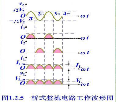 桥式全波整流电路如图所示,其中u1是有效值为220v,频率50hz的交流电