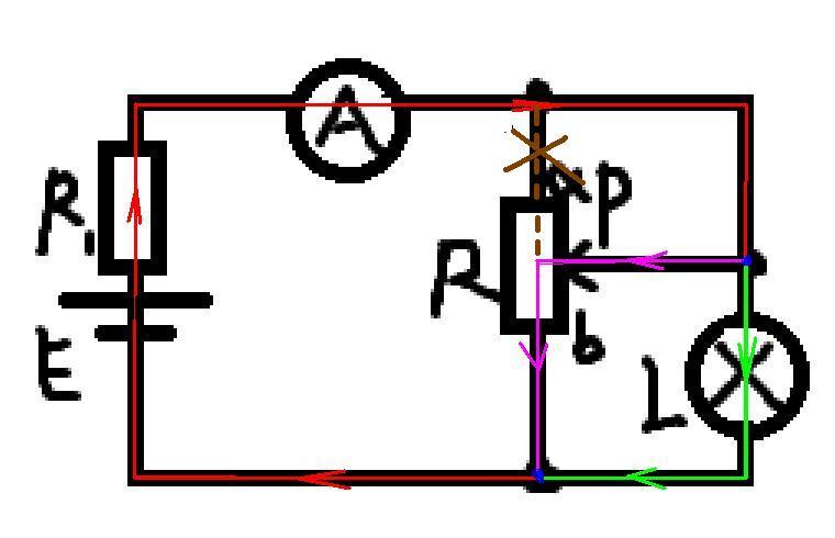 电路结构是混联——rpb与l并联后再与r1串联,a测干路电流! 有疑再问!