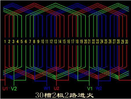 三相2极30槽电机y112m-2双层同心式绕组接线图
